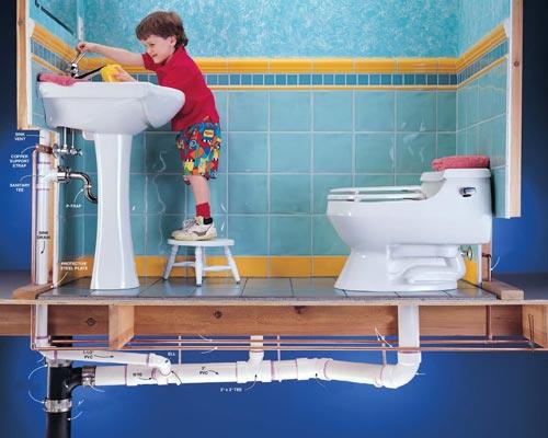 La robineterie de salle de bain