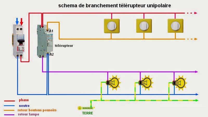 Shema de branchement d'un télérupteur